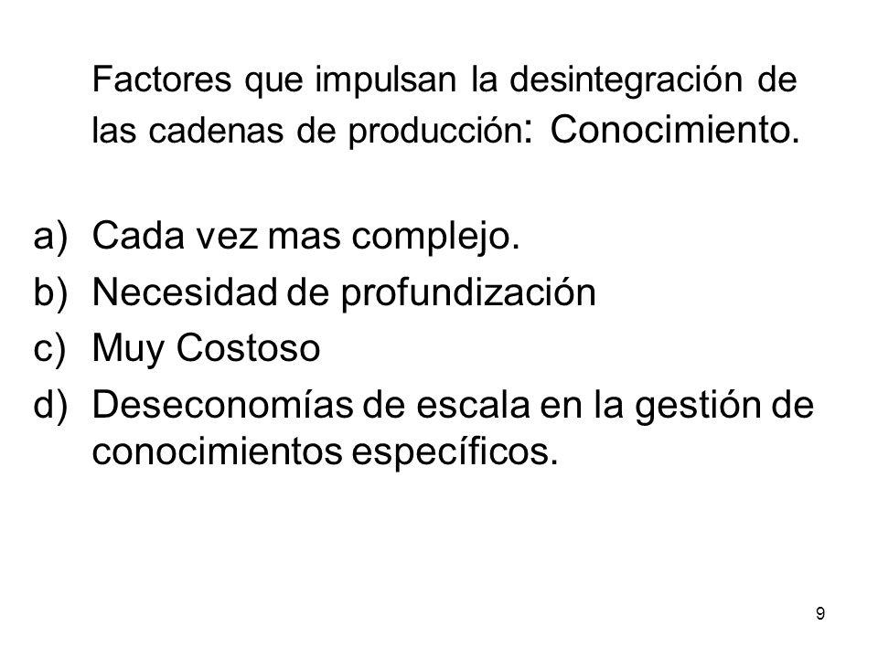 Factores que impulsan la desintegración de las cadenas de producción: Conocimiento.