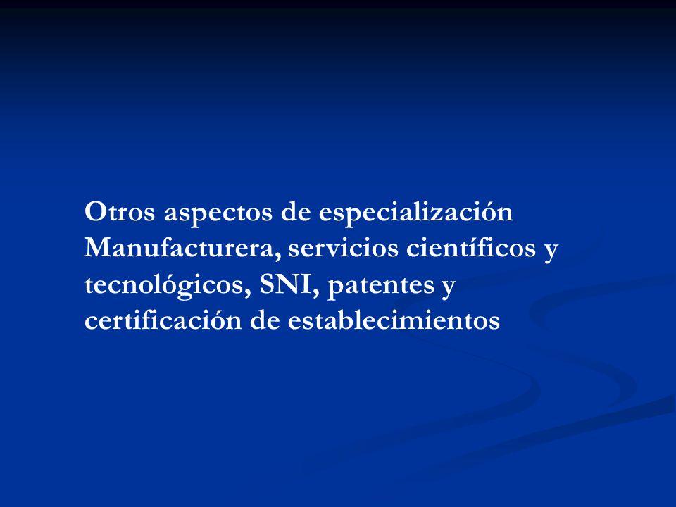 Otros aspectos de especialización Manufacturera, servicios científicos y tecnológicos, SNI, patentes y certificación de establecimientos