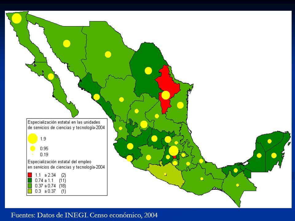 Fuentes: Datos de INEGI. Censo económico, 2004