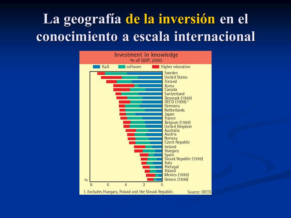La geografía de la inversión en el conocimiento a escala internacional