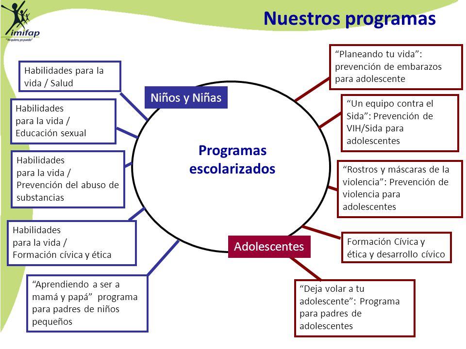 Programas escolarizados