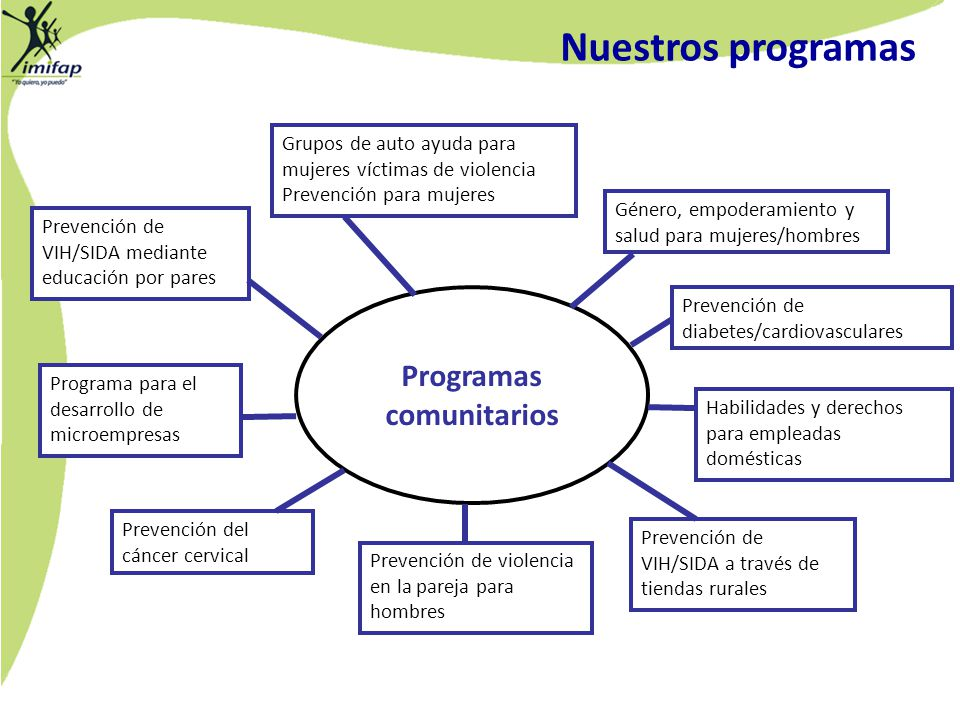 Nuestros programas Programas comunitarios