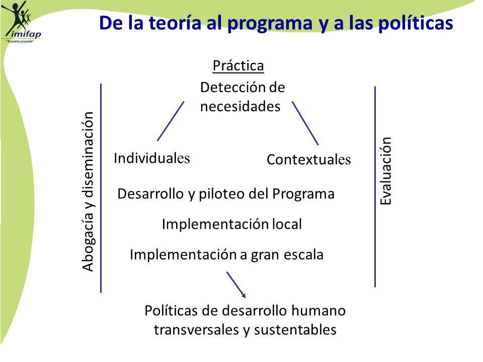 Políticas de desarrollo humano transversales y sustentables