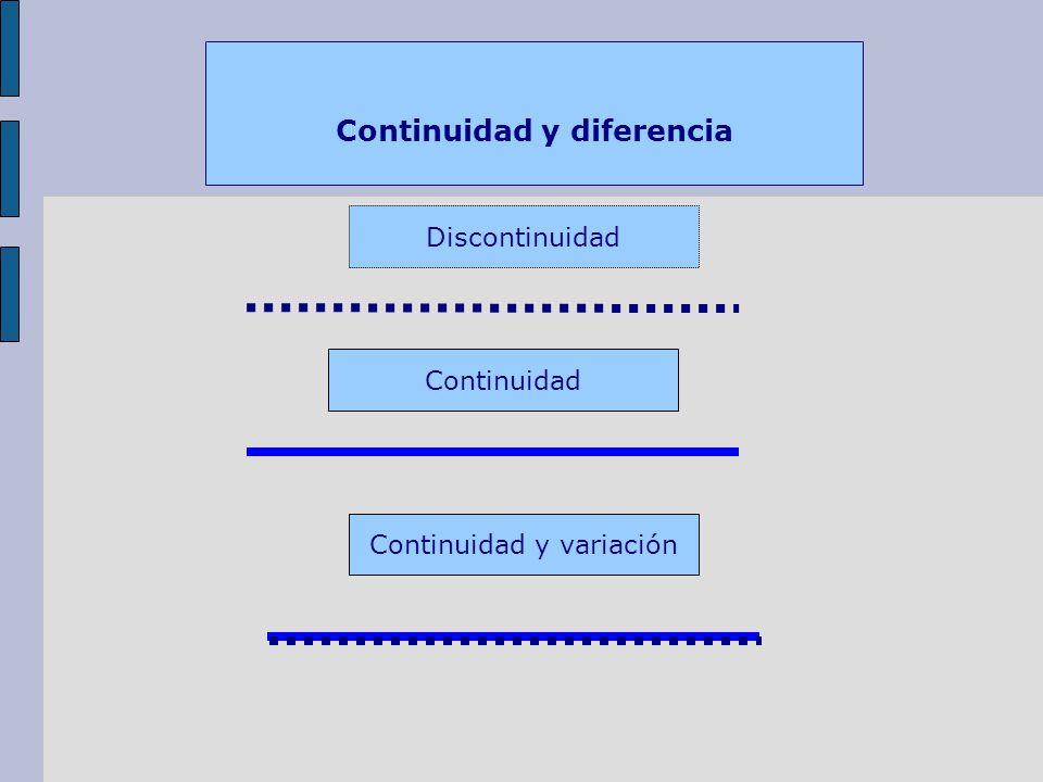 Continuidad y variación