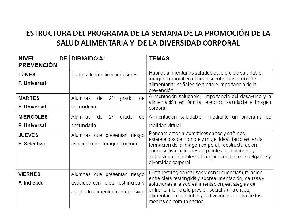 ESTRUCTURA DEL PROGRAMA DE LA SEMANA DE LA PROMOCIÓN DE LA SALUD ALIMENTARIA Y DE LA DIVERSIDAD CORPORAL