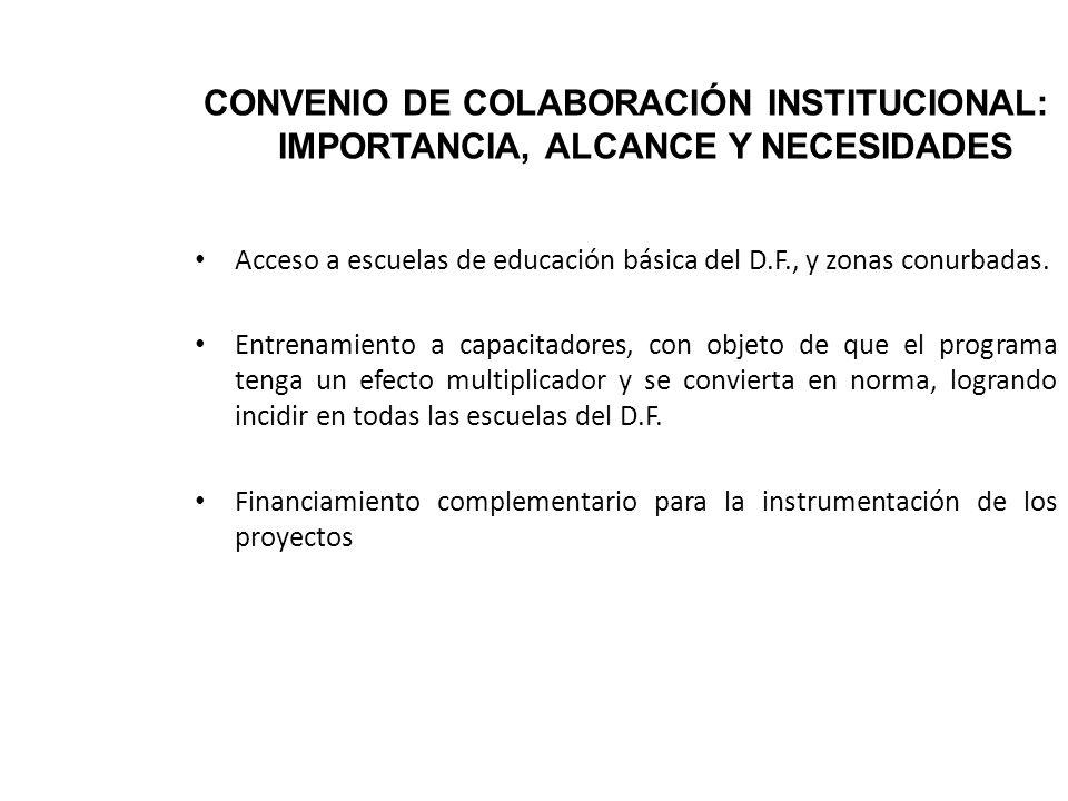 CONVENIO DE COLABORACIÓN INSTITUCIONAL: IMPORTANCIA, ALCANCE Y NECESIDADES