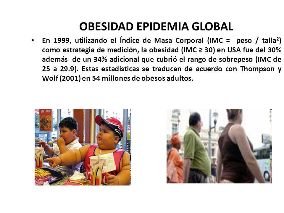 OBESIDAD EPIDEMIA GLOBAL