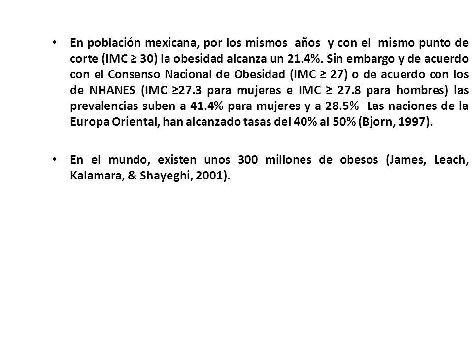 En población mexicana, por los mismos años y con el mismo punto de corte (IMC ≥ 30) la obesidad alcanza un 21.4%. Sin embargo y de acuerdo con el Consenso Nacional de Obesidad (IMC ≥ 27) o de acuerdo con los de NHANES (IMC ≥27.3 para mujeres e IMC ≥ 27.8 para hombres) las prevalencias suben a 41.4% para mujeres y a 28.5% Las naciones de la Europa Oriental, han alcanzado tasas del 40% al 50% (Bjorn, 1997).