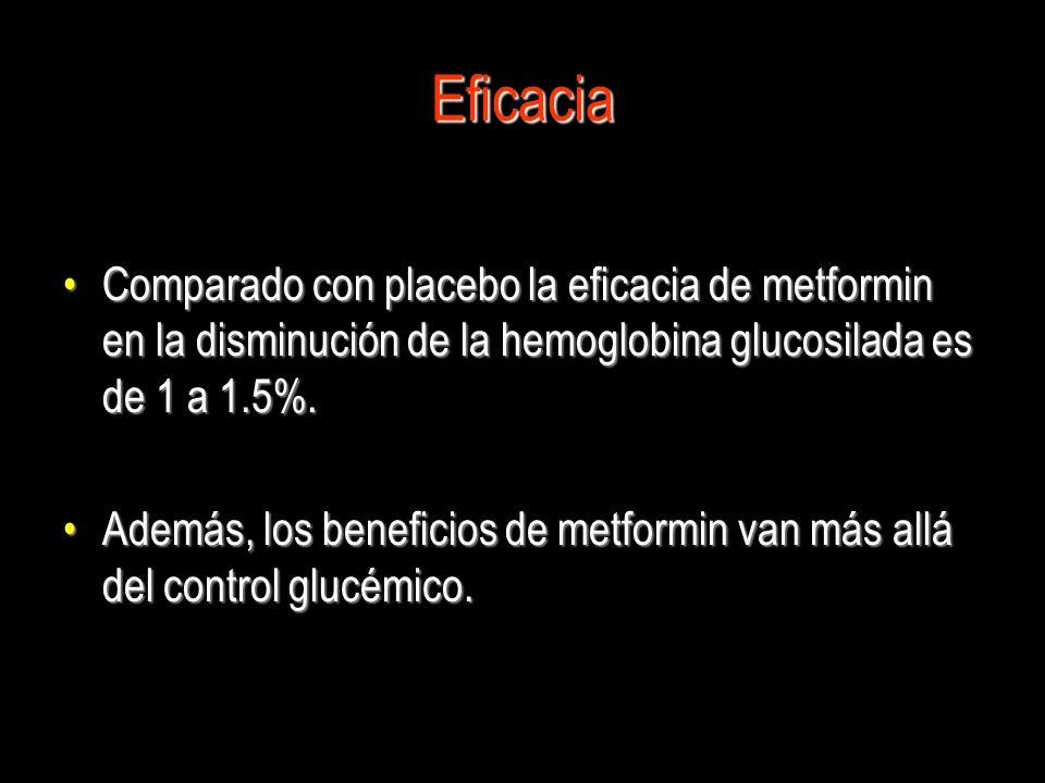 Eficacia Comparado con placebo la eficacia de metformin en la disminución de la hemoglobina glucosilada es de 1 a 1.5%.