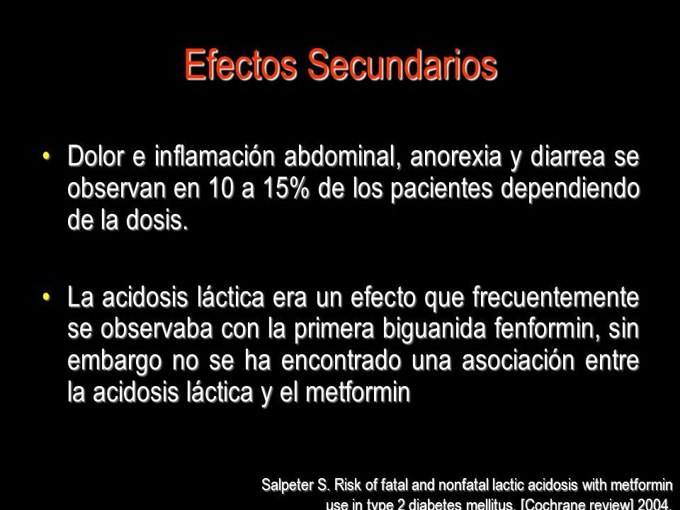 Efectos Secundarios Dolor e inflamación abdominal, anorexia y diarrea se observan en 10 a 15% de los pacientes dependiendo de la dosis.