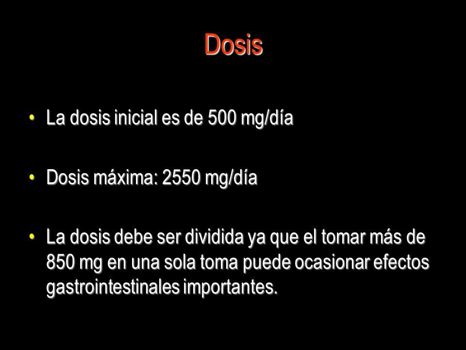 Dosis La dosis inicial es de 500 mg/día Dosis máxima: 2550 mg/día