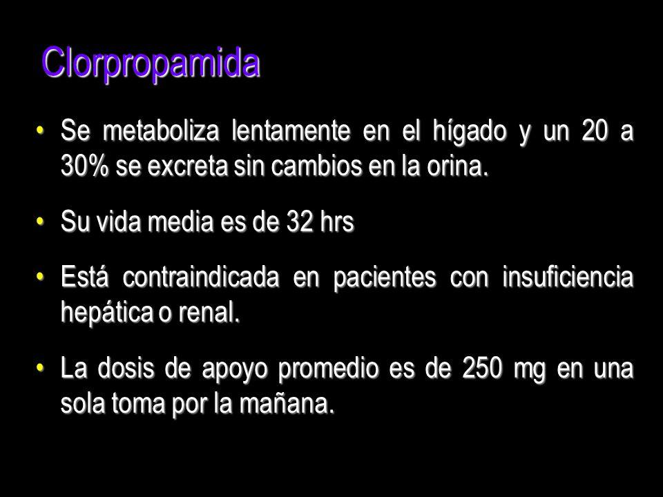 Clorpropamida Se metaboliza lentamente en el hígado y un 20 a 30% se excreta sin cambios en la orina.