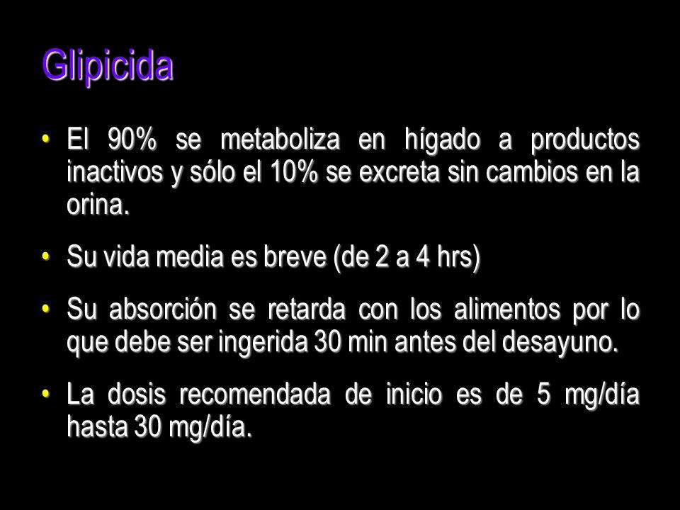 Glipicida El 90% se metaboliza en hígado a productos inactivos y sólo el 10% se excreta sin cambios en la orina.