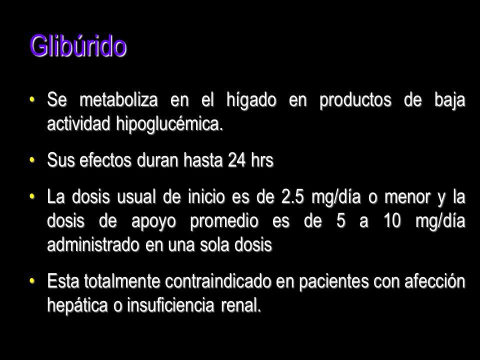 Glibúrido Se metaboliza en el hígado en productos de baja actividad hipoglucémica. Sus efectos duran hasta 24 hrs.