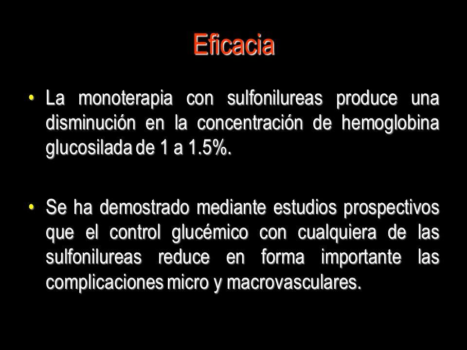 Eficacia La monoterapia con sulfonilureas produce una disminución en la concentración de hemoglobina glucosilada de 1 a 1.5%.
