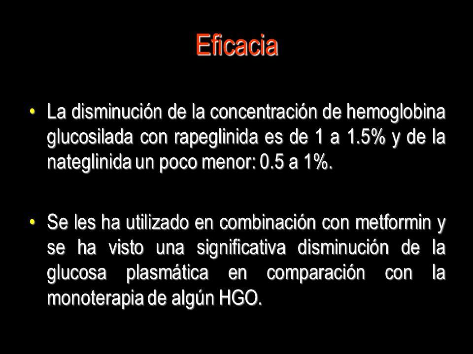 Eficacia La disminución de la concentración de hemoglobina glucosilada con rapeglinida es de 1 a 1.5% y de la nateglinida un poco menor: 0.5 a 1%.