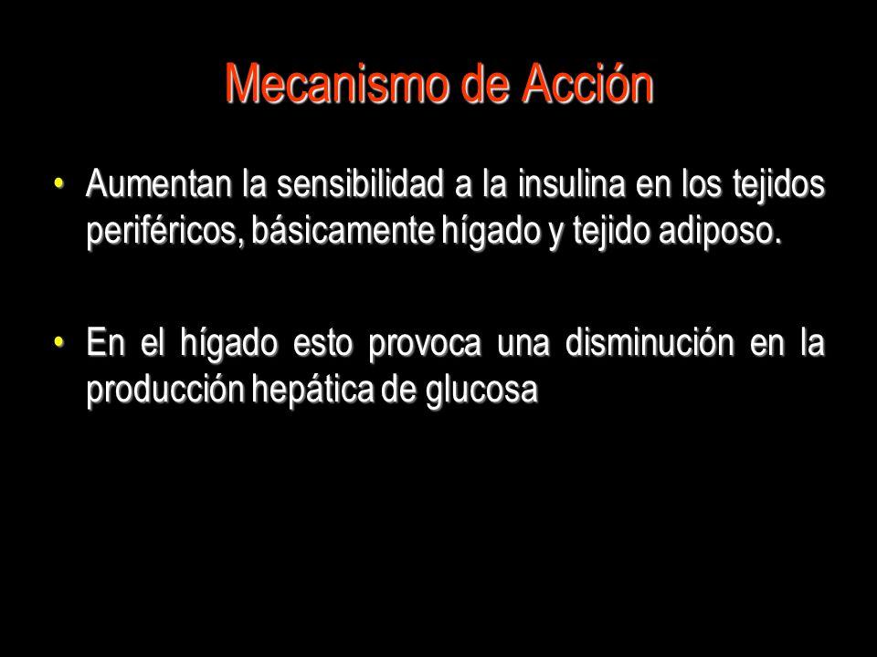 Mecanismo de Acción Aumentan la sensibilidad a la insulina en los tejidos periféricos, básicamente hígado y tejido adiposo.