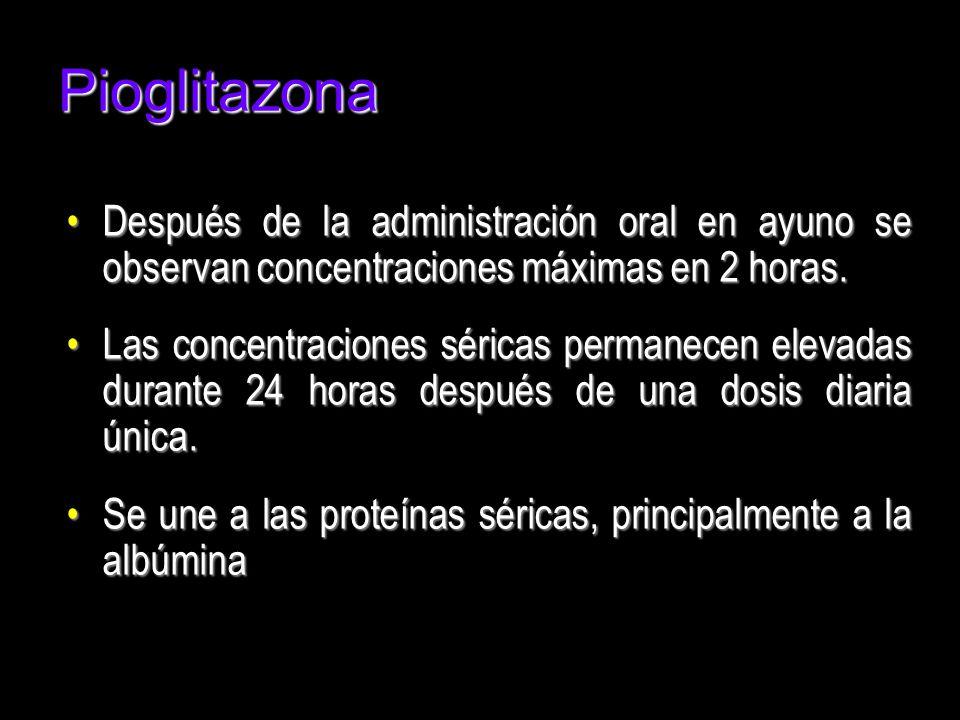 Pioglitazona Después de la administración oral en ayuno se observan concentraciones máximas en 2 horas.