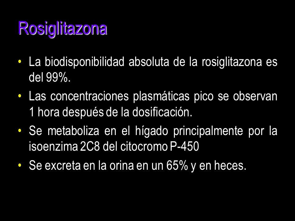 Rosiglitazona La biodisponibilidad absoluta de la rosiglitazona es del 99%.