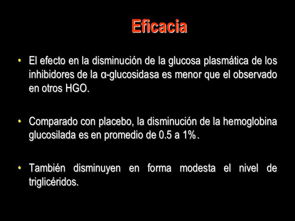 Eficacia Eficacia.