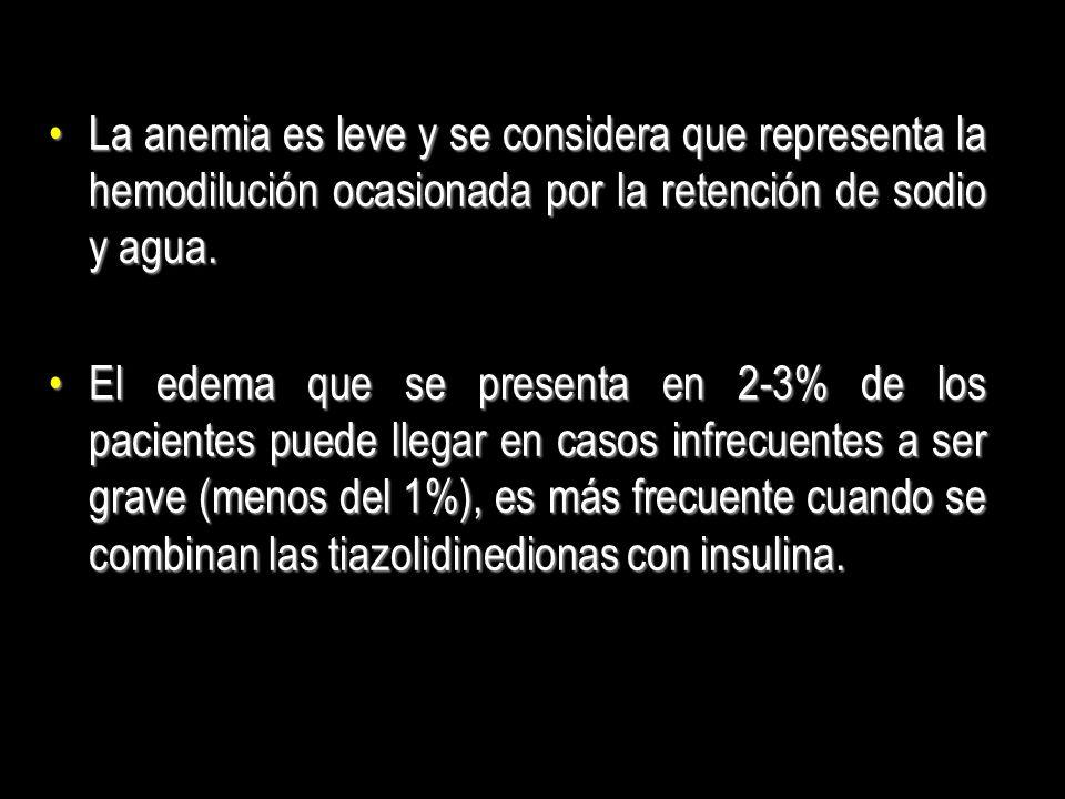 La anemia es leve y se considera que representa la hemodilución ocasionada por la retención de sodio y agua.