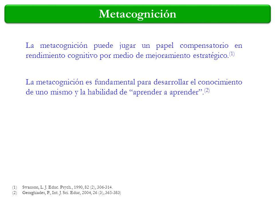 Metacognición La metacognición puede jugar un papel compensatorio en rendimiento cognitivo por medio de mejoramiento estratégico.(1)