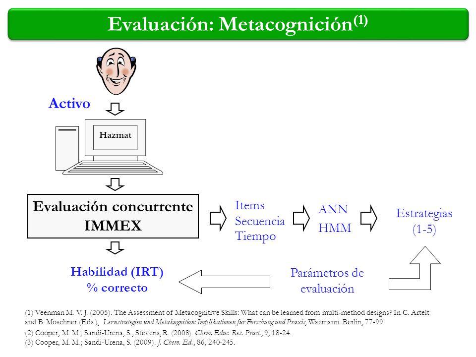 Evaluación: Metacognición(1) Evaluación concurrente IMMEX