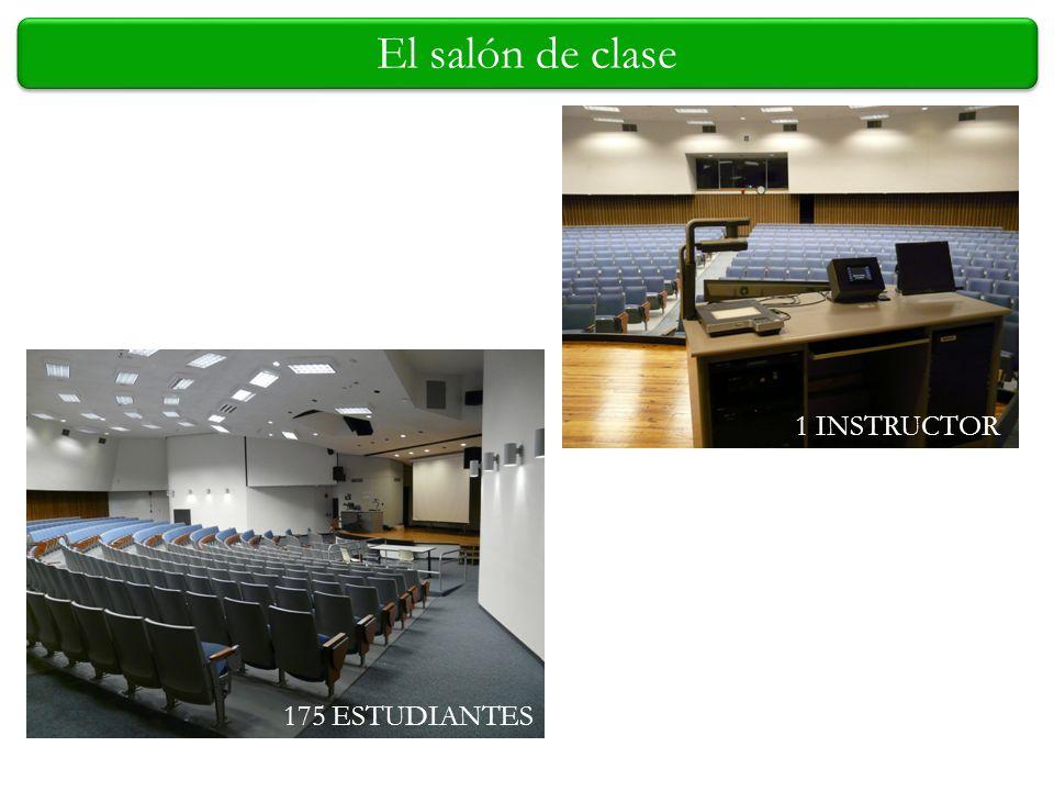 El salón de clase 1 INSTRUCTOR 175 ESTUDIANTES