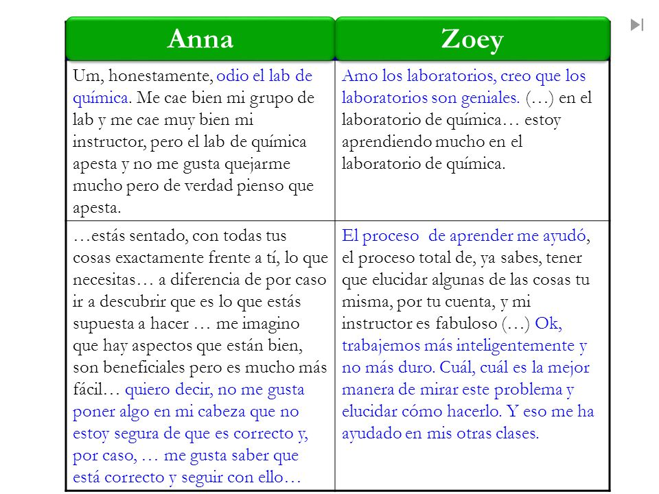 Anna Zoey. Anna. Zoey.