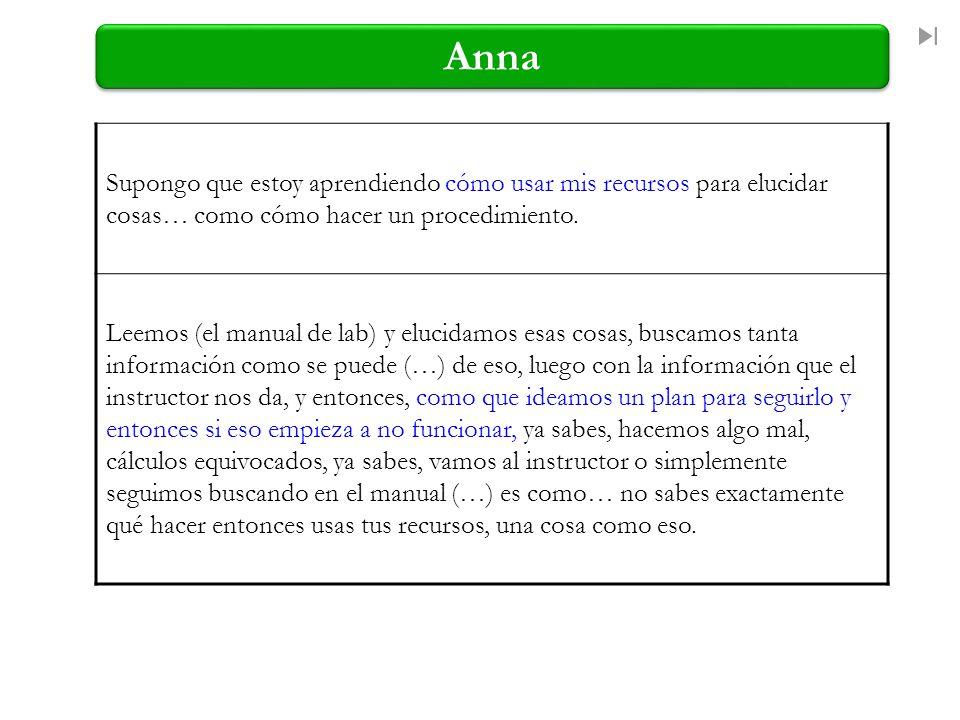 Anna Supongo que estoy aprendiendo cómo usar mis recursos para elucidar cosas… como cómo hacer un procedimiento.
