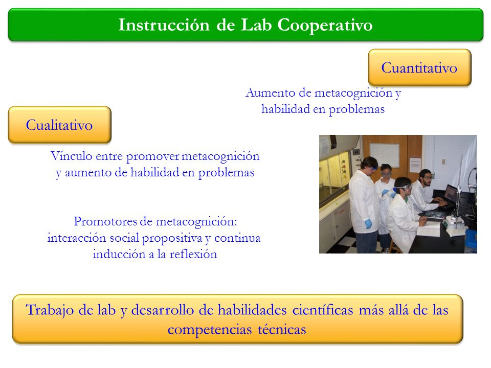 Instrucción de Lab Cooperativo