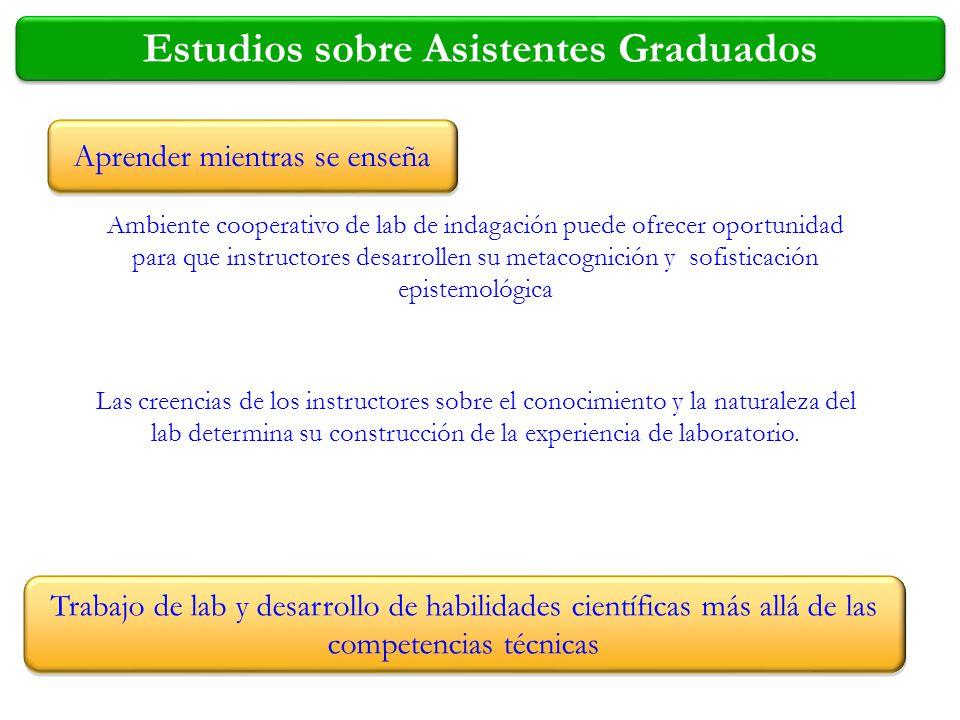 Estudios sobre Asistentes Graduados