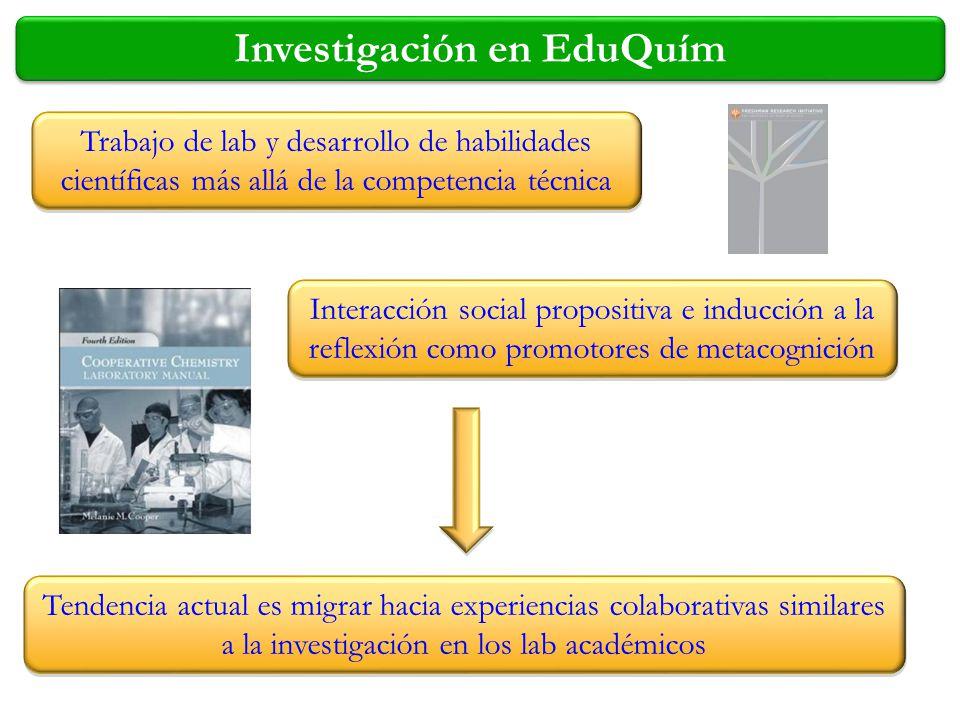 Investigación en EduQuím