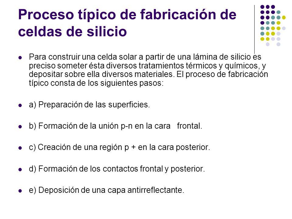 Proceso típico de fabricación de celdas de silicio