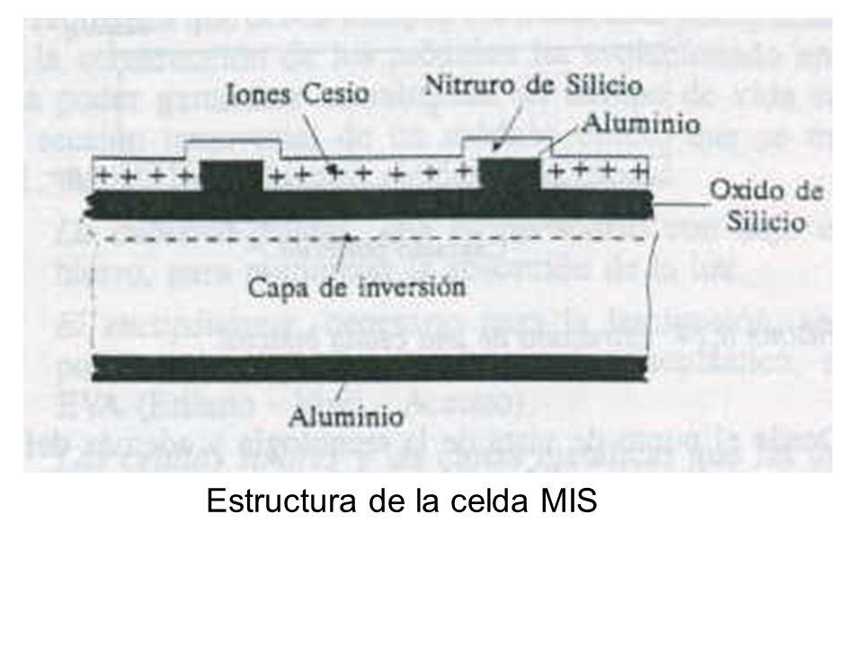 Estructura de la celda MIS