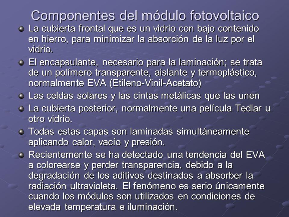 Componentes del módulo fotovoltaico