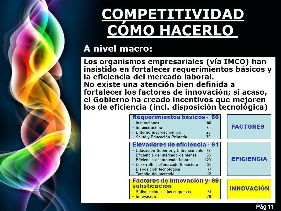 COMPETITIVIDAD CÓMO HACERLO
