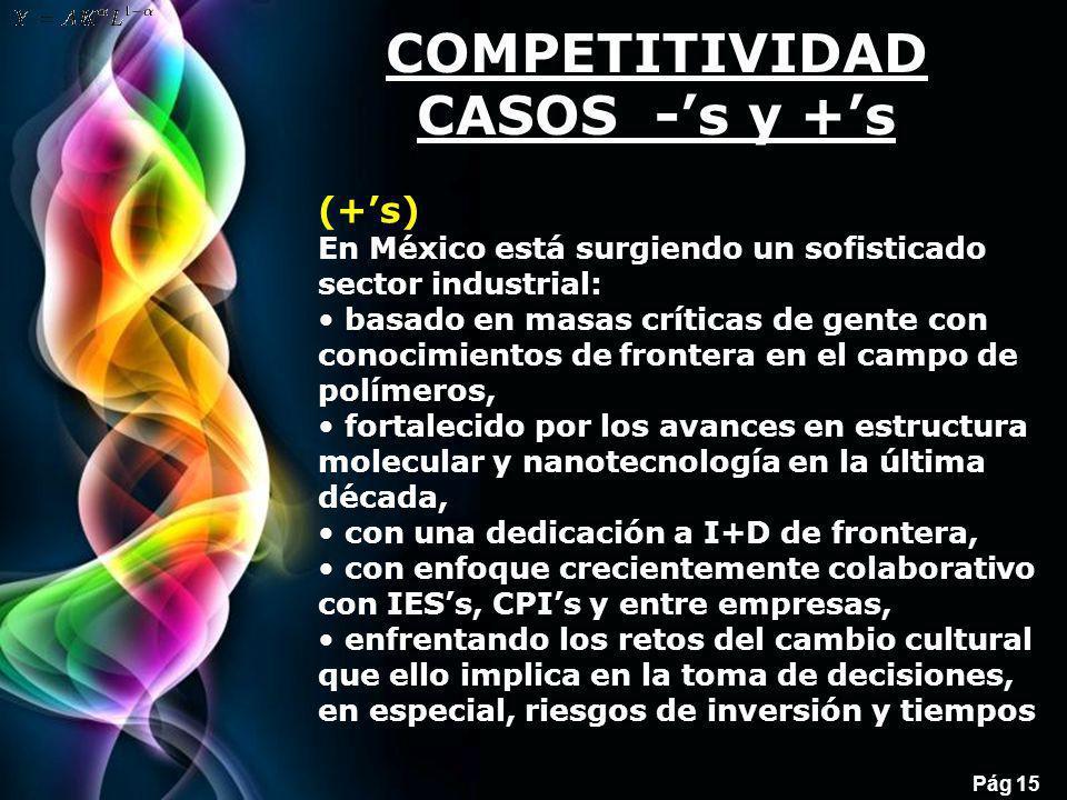 COMPETITIVIDAD CASOS -'s y +'s