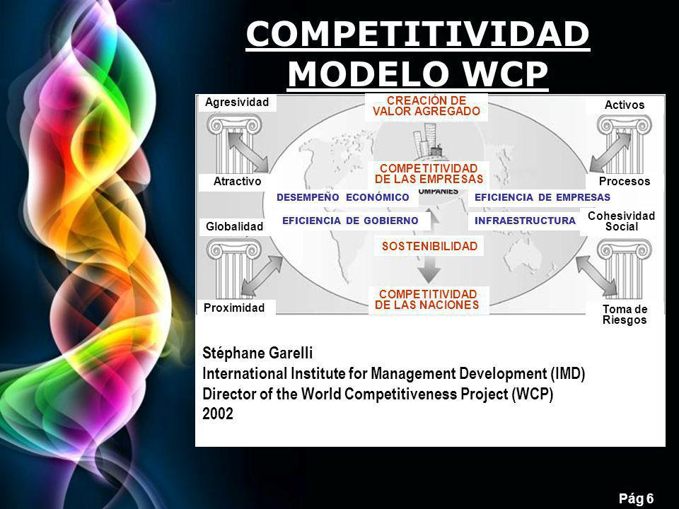 COMPETITIVIDAD MODELO WCP