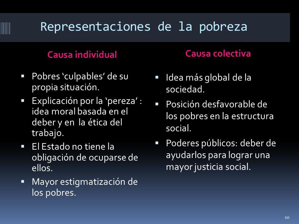 Representaciones de la pobreza
