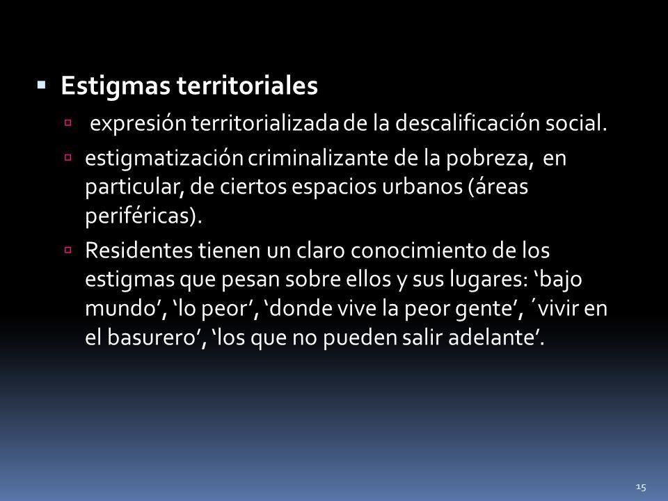 Estigmas territoriales