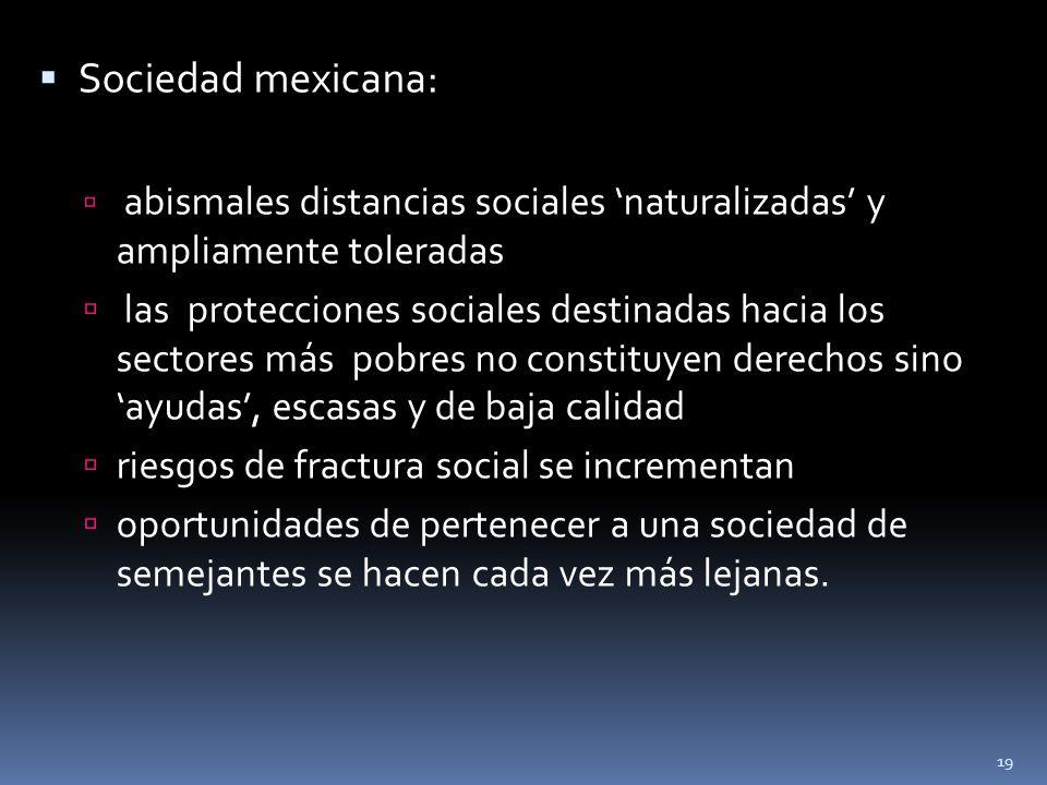 Sociedad mexicana: abismales distancias sociales 'naturalizadas' y ampliamente toleradas.