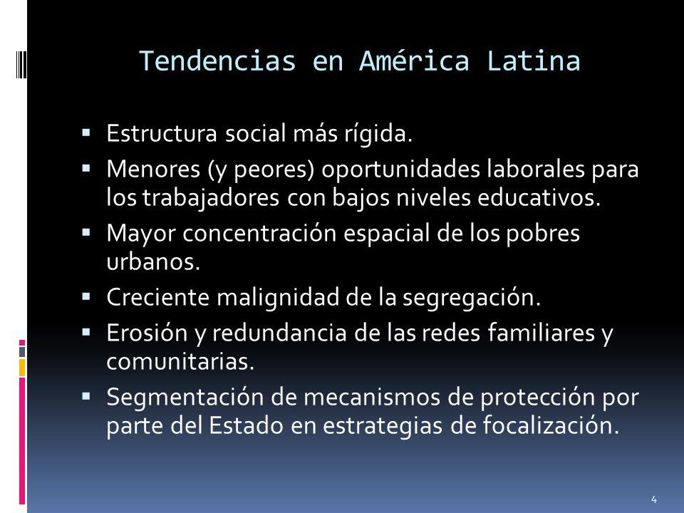 Tendencias en América Latina