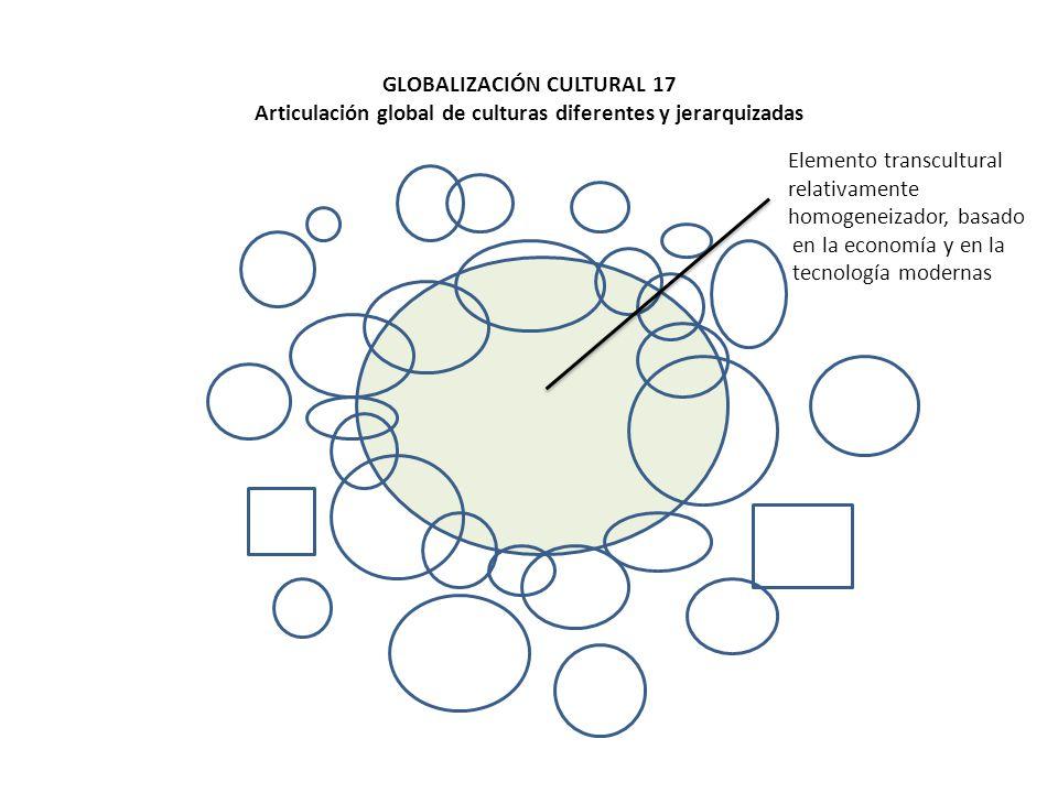 GLOBALIZACIÓN CULTURAL 17 Articulación global de culturas diferentes y jerarquizadas