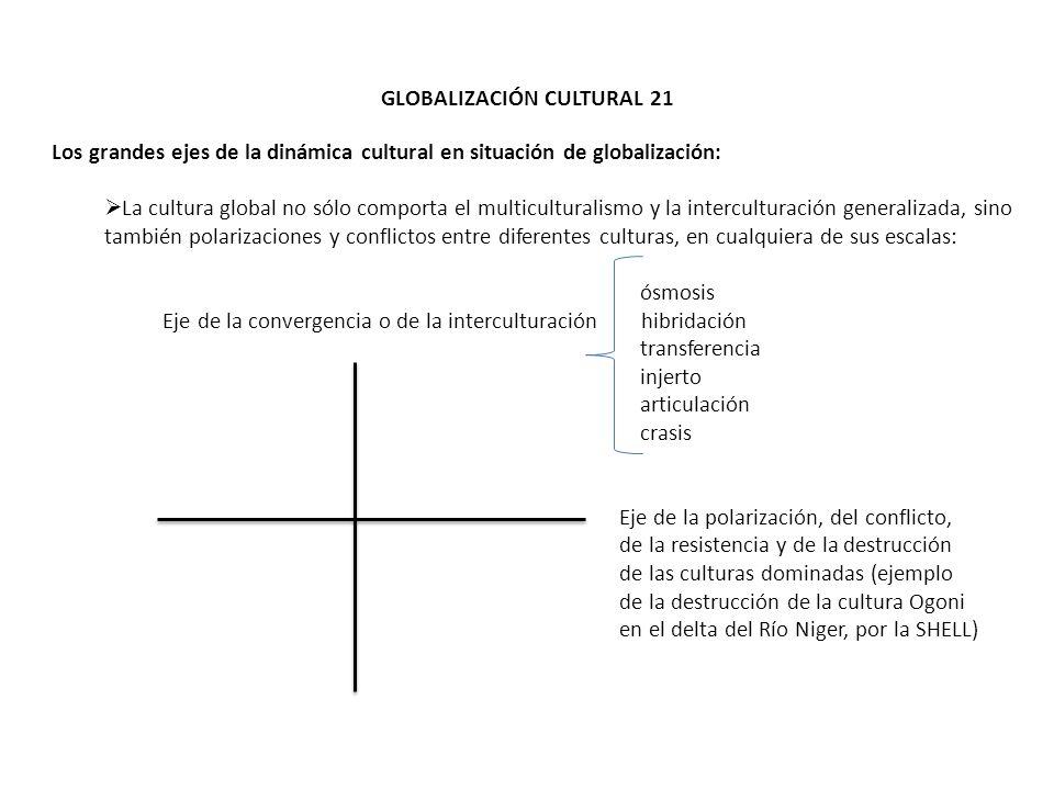 GLOBALIZACIÓN CULTURAL 21