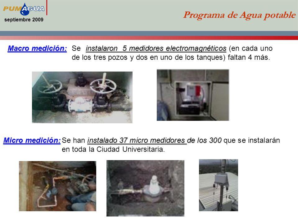 Programa de Agua potable