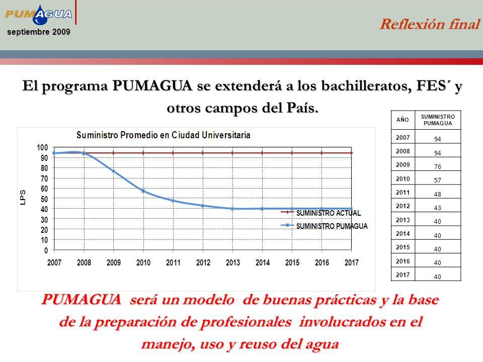 septiembre 2009 Reflexión final. El programa PUMAGUA se extenderá a los bachilleratos, FES´ y otros campos del País.