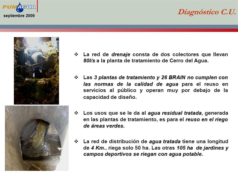 septiembre 2009 Diagnóstico C.U. La red de drenaje consta de dos colectores que llevan 80l/s a la planta de tratamiento de Cerro del Agua.