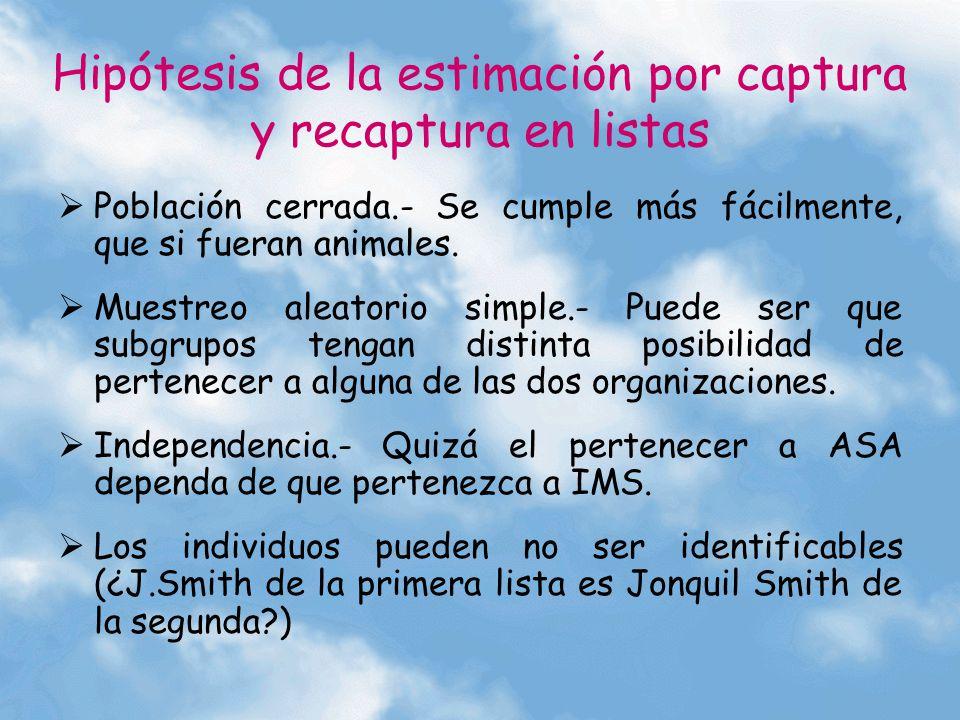 Hipótesis de la estimación por captura y recaptura en listas