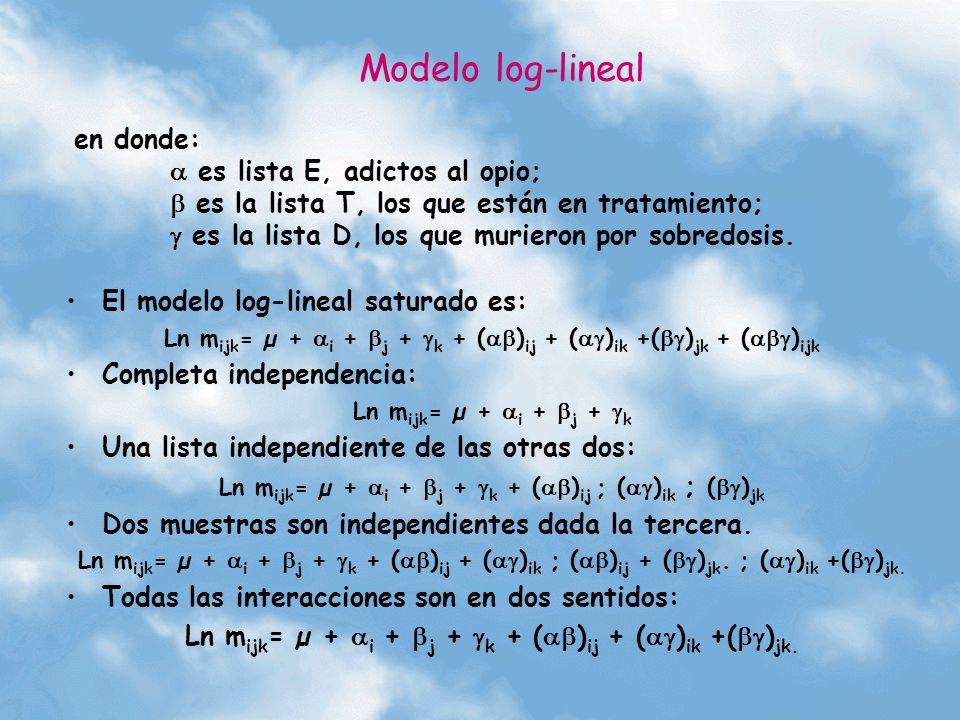 Modelo log-lineal en donde:. a es lista E, adictos al opio;